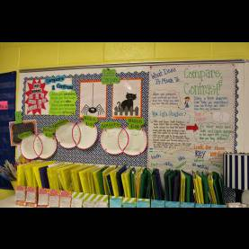 Fresh First Grade Lesson Plans Compare And Contrast Life In First Grade: Compare And Cont