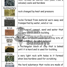 Fresh Lesson Plan For Teaching Uses Of Water Match Rock Types And Their Definitions. Go To Http://ww