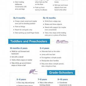 Good Physical Lesson Plans For 3 Year Olds Best 25+ Physical Development Ideas On Pinterest | Moto