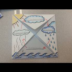 Good Water Cycle Lesson Plans 2Nd Grade The Water Cycle Foldable/graphic Organizer. 2Nd Grade | School Fu