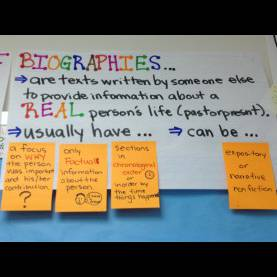 Great 3Rd Grade Lesson Plan On Biographies Biography Characteristics - 3Rd Grade Lucy Calkins Biography Char
