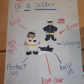 Great Community Helpers Lesson Plan Ideas Veteran'S Day/learning About Community Helpers | Classroom: Thing