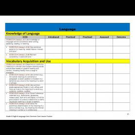 Great Sample Lesson Plan In English Reading Grade 6 Common Core Math And Ela Lesson Plan Organizers For The Middl