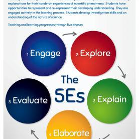 Great The 5 Es Using Infographics To Drive Deeper Learning - Piktochart Infograp