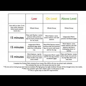 Interesting 1St Grade Lesson Plans For Math Rowdy In First Grade: My Guided Math | Classroom-Guided Mat