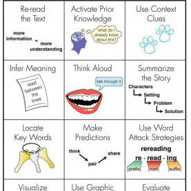 Interesting Guided Reading Instructional Strategies 25 Reading Strategies That Work In Every Content Area! Graphi