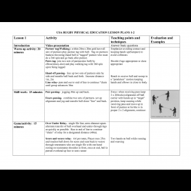 Interesting How To Make A Lesson Plan For Physical Education Other Template Category Page 35 - Vinotique