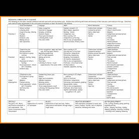 Interesting Infant Lesson Plan Template Creative Curriculum Lesson Plan Template | Letter W