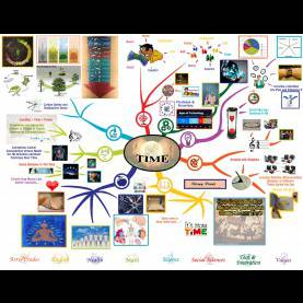 Interesting Lesson Plan Context Time Lesson Plan: Free-Shared Education | Teaching In The Contex
