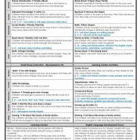 Interesting Lesson Plan For Students 9 Tips For Effective Individualized Lesson Plans - Prekpar