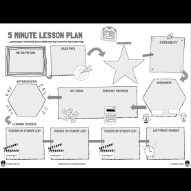 Interesting Lesson Plan Template Key Stage 2 The 5 Minute Lesson Plan Template | @teachertoo