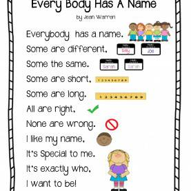 Interesting Lesson Plans For Pre-K All About Me Every Body Has A Name Poem