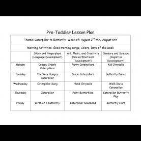 Newest Infant Lesson Plans April Toddler Lesson Plans Pinterest Pictures To Pin On Pinterest - Pin