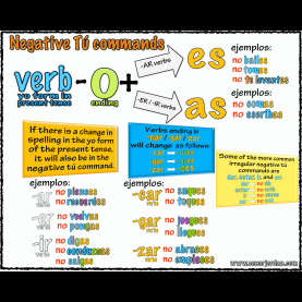 Regular Commands In Spanish Very Helpful! Negative Tu Commands Summary   Stuff That Doesn'T G
