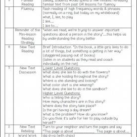 Regular Guided Reading Lesson Plan Template Free Lesson Plan Template Pages - Commonpenc