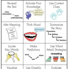 Regular How To Teach A Comprehension Lesson Best 25+ Comprehension Strategies Ideas On Pinterest | Readin