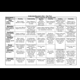 Regular Lesson Plan Template With Bloom'S Taxonomy Bloom'S Taxonomy Lesson Plans | Multiple Intelligences & Bloom'