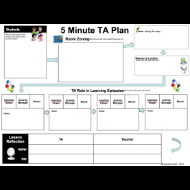 Simple Activity Plan Template For Early Years The 5 Minute Lesson Plan Series | @teachertoo