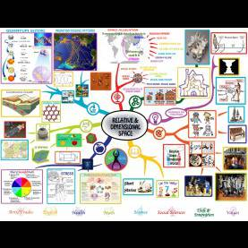 Simple Art Lesson Plans On Space Relative & Dimensional Space Lesson Plan: Free-Shared Educatio