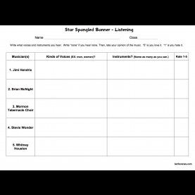 Simple First Grade Lesson Plans Star Spangled Banner Star Spangled Banner - Beth'S Notes | Music Teacher | Pinteres