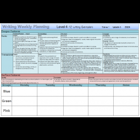 Simple Guided Reading Lesson Plans Nz Pic