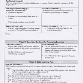 Simple Inquiry Unit Plan Template Understanding By Design Lesson Plan Template | Business Temp