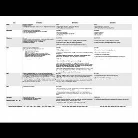 Simple Lesson Plan Example For English Burke_Cp-Senior-English-Online-Lesson-Planner-Google-Sheets_Page_