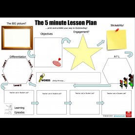Simple Lesson Plan Template Uk Primary The 5 Minute Lesson Plan Template | @teachertoo