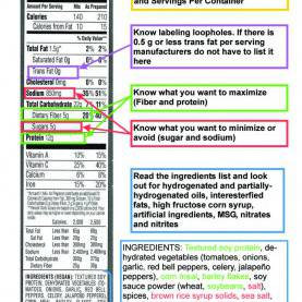 Simple Reading Food Labels Lesson Plan High School Best 25+ Nutrition Activities Ideas On Pinterest | Scienc