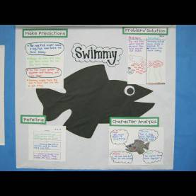 Simple Swimmy Lesson Plans Swimmy By Leo Lionni €? Skinned Knees & Shoel