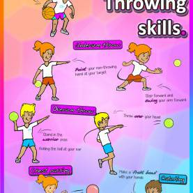 Special 2Nd Grade Pe Lesson Plans Teach Bouncing, Throwing And Catching Skills In Your Kindergarte