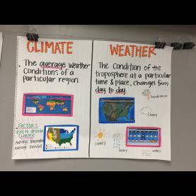 Special Activity In Science Grade 8 Best 25+ Science Anchor Charts Ideas On Pinterest | 4Th Grad