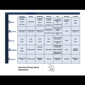 Special Lesson Plan For Teaching Matrices Lakeview « My