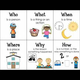 Special Lesson Plan For Teaching Wh Questions Free Prompt Mat To Help Teach Your Students How To Answer W