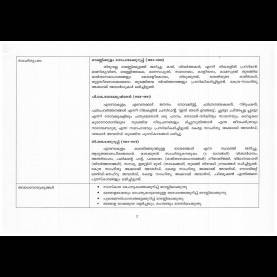 Special Lesson Plan Format For B.Ed Students B.Ed Malayalam: Lesson