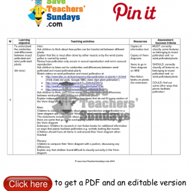Special Lesson Plans For Teaching Science Fiction Wind Pollination And Insect Pollination Lesson Plan. Go To Htt