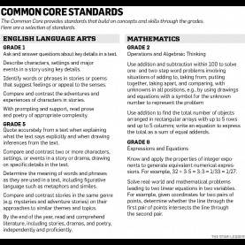 Special Nj Core Curriculum Standards Common Core Controversy Continues In N.J. And Across Nation | Nj