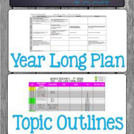 Special Topics For Lesson Plan In English Plan For Next Year: Organize The Year, Topics & Daily Les