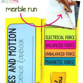 Top 5E Lesson Plan Force And Motion Forces And Motion 3Rd Grade Stem Project | Stem Project