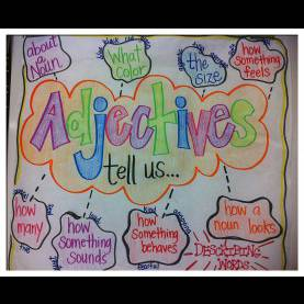 Top Adjectives Lesson Plan 2Nd Grade Adjective Activities - Step Into 2Nd G