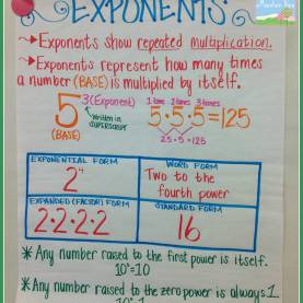 Trending Lesson Plan Teaching Exponents 5Th Grade Teaching With A Mountain View: Teaching Expon