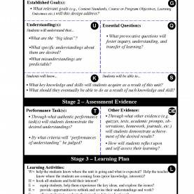 Trending Lesson Plan Template Ubd Ubd Lesson Plan Template Ubd Allowed Snapshot Then €? D