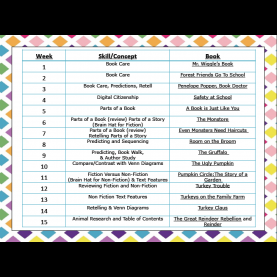 Trending Lessons For Elementary Students Kinder Literacy Lesson Plans - Lessons By S