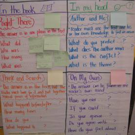 Trending Qar Lesson Plans Kcguidedreading [Licensed For Non-Commercial Use Only] / Questio