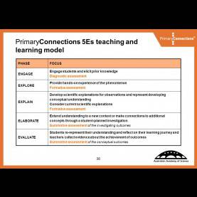 Typical 5 E'S In Teaching Science 111 Makingconnections One-Day Introduction. 222 Primaryconnection