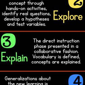 Typical 5E Lesson Plan English Pdf What Is The 5E Model Of Science Instruction   Inquiry Base