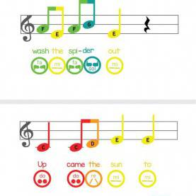 Typical Boomwhackers Lesson Plans 43 Best Music Education - Teaching Boomwhackers Images O