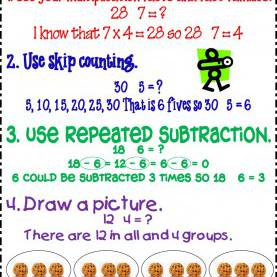 Typical Division Lesson Plans 3Rd Grade Division Strategies Poster...Love This Simple Poster! Terrific Fo