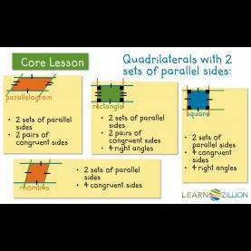Typical Lesson Plan For Teaching Quadrilaterals Identify Quadrilaterals Based On Attributes | Learnzil