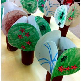 Typical Preschool Lesson Plans Seasons Theme Tree Showing All Seasons. All You Need Is 4 Circle Cut Whit